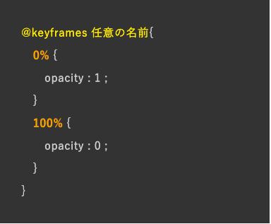 @keyframe設定方法